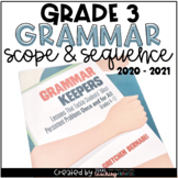 Grammar Scope and Sequence 3rd Grade
