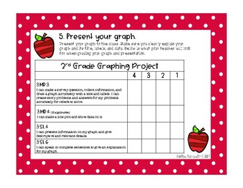3rd Grade Graphing Project