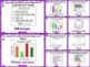 3rd Grade Graphing and Data Test Prep PowerPoint Games: 2 Ready to Play Games