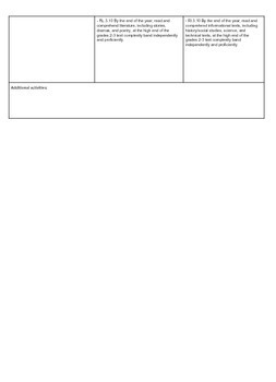 Editable Rd Grade Guided Reading Lesson Plan Template Common - Common core aligned lesson plan template