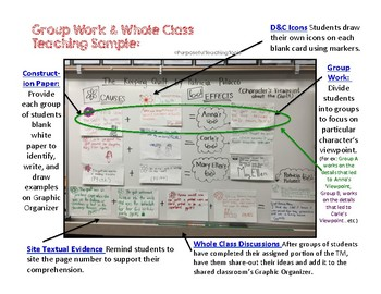 3rd Grade HM Graphic Organizers with D&C Icons - Comprehension Skill Focus
