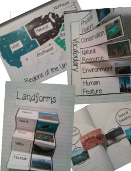 3rd Grade Harcourt Social Studies Interactive Notebook Unit 2