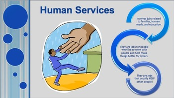 3rd Grade - Human Services Career Cluster PPT