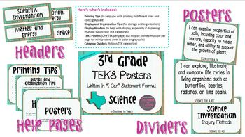 """3rd Grade """"I Can"""" Statement TEKS Objectives Posters for Science - Distressed"""