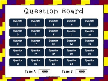 3rd Grade - Identifying Fractions Powerpoint Game