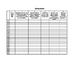 3rd Grade Indiana Math Standards Checklist