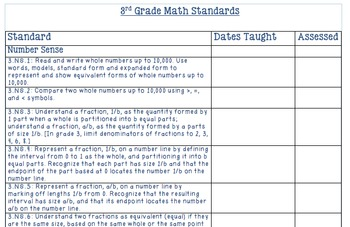3rd Grade Indiana Standards Checklist