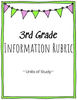 3rd Grade Information Writing Rubric