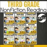 3rd Grade Reading Informational Bundle- Common Core Reading Units RI.3
