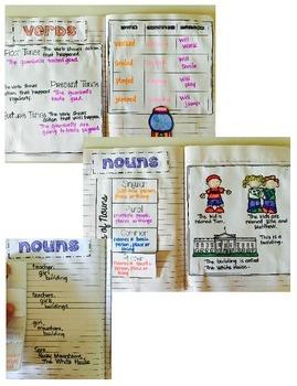 3rd Grade Interactive Language Notebook