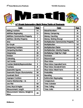 3rd Grade Interactive Math Notebook- Aligned by VA SOL