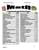3rd Grade Interactive Math Notebook- Aligned by 2009 VA SOL
