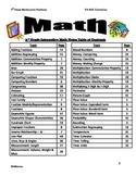 3rd Grade Interactive Math Notebook- Aligned by 2009 VA SOL