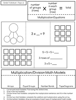 3rd Grade Interactive Math Notebook: Engage NY Module 1 (New)