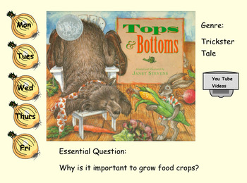 3rd Grade Journeys 2017 SMARTboard Tops and Bottoms