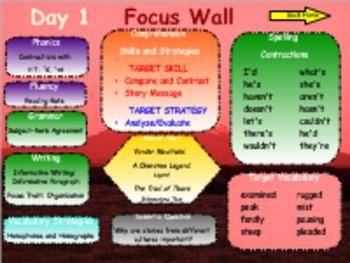 3rd Grade Journeys Reading Unit 3 Lesson 13 Smartboard Lessons