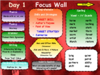 3rd Grade Journeys Reading Unit 3 Lesson 14 Smartboard Lessons