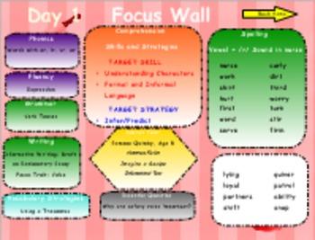 3rd Grade Journeys Reading Unit 3 Lesson 15 Smartboard Lessons