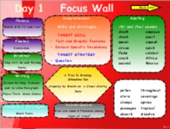 3rd Grade Journeys Reading Unit 4 Lesson 18 Smartboard Lessons