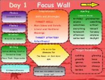 3rd Grade Journeys Reading Unit 4 Lesson 20 Smartboard Lessons