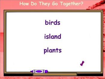 3rd Grade Journeys Reading Unit 5 Lesson 24 Smartboard Lessons