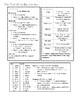 3rd Grade Journeys Unit 1 Lessons 1-5 Bundle Study Sheets