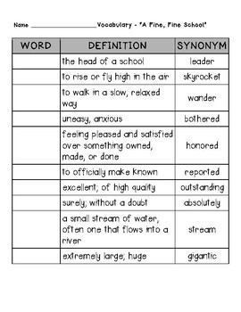 3rd Grade Journeys: Unit 1 Vocabulary Activities © 2011 and 2014