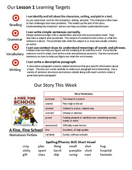 3rd Grade Journeys Unit 1 Weekly Newsletters