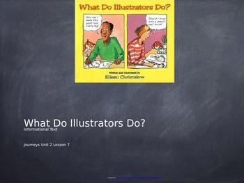 3rd Grade Journeys Unit 2 Lesson 7 PowerPoint
