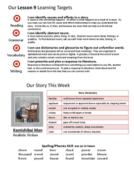 3rd Grade Journeys Unit 2 Weekly Newsletters