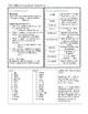3rd Grade Journeys Unit 4 Lessons 16-20 Study Guide Bundle