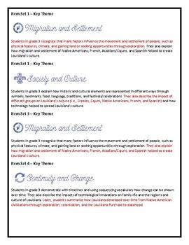 3rd Grade - LA History - Unit 3 Test - Colonial Louisiana