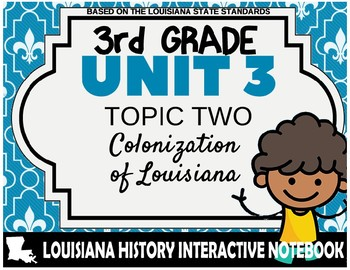3rd Grade - LA History - Unit 3 - Topic 2 - Colonization of Louisiana
