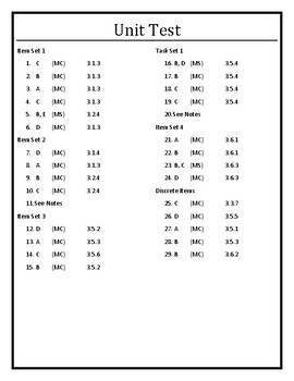 3rd Grade - LA History - Unit 4 Test - State of Louisiana