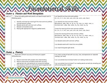 """3rd Grade LAFS Language Arts Florida Standards Checklist with """"I Can"""" Statements"""