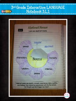 3rd Grade LANGUAGE Interactive Notebook {Common Core Aligned}