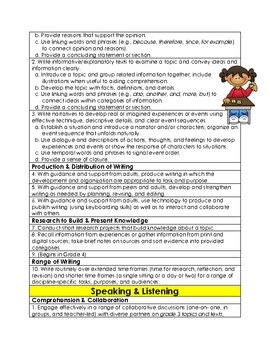 3rd Grade Language Arts Common Core Standards At-A-Glance