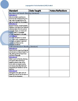 3rd Grade Language Arts Florida Standards Checklist