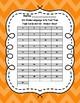 3rd Grade Language Arts Test Prep IREAD Task Cards Set 3