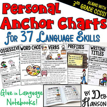 3rd Grade Language Anchor Charts: 37 Personal Charts for Interactive Notebooks