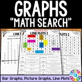 3rd Grade Line Plots, Bar Graphs, and Picture Graphs Math Search {3.MD.4}