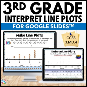 3rd Grade Line Plots with Fractions & Whole Numbers {3.MD.4} Google Classroom