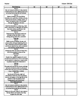 3rd Grade Literacy CCSS grading sheets (per student)
