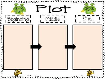 3rd Grade Literacy by Design BUNDLE- Themes 1-8