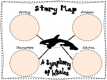 3rd Grade Literacy by Design, Theme 2, Graphic Organizers