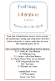 3rd Grade Literature Rubrics and Learning Goals- Florida