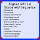 3rd Grade Louisiana Government and Citizens Unit 4: Topic 2