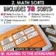 2nd Grade Guided MATH BUNDLE - ALL Standards