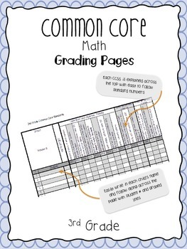3rd Grade MATH Common Core State Standards Report Card Rec
