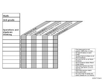 3rd Grade MCAS Alt Portfolio  Strand Checklist